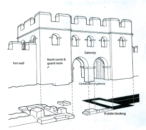 Artists drawing of the Western gatehouse showing current remains of gatehouse