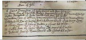Baptismal register recording the baptism of William Penn